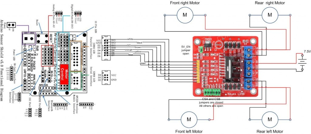 Arduino robot kit – Wiring Diagram | Ad Hoc Node on arduino transistor, flash circuit schematic, iphone circuit schematic, mbed circuit schematic, arduino dmx controller, arduino amplifier, arduino pcb layout,