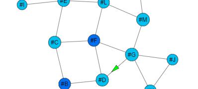 Graph Animation